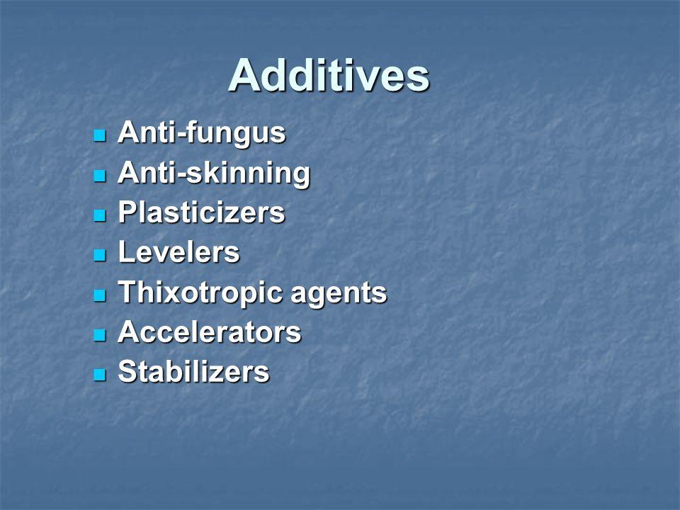Additives Anti-fungus Anti-fungus Anti-skinning Anti-skinning Plasticizers Plasticizers Levelers Levelers Thixotropic agents Thixotropic agents Accele