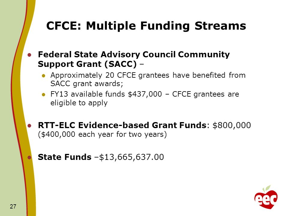 CFCE: Multiple Funding Streams Federal State Advisory Council Community Support Grant (SACC) – Approximately 20 CFCE grantees have benefited from SACC grant awards; FY13 available funds $437,000 – CFCE grantees are eligible to apply RTT-ELC Evidence-based Grant Funds: $800,000 ($400,000 each year for two years) State Funds –$13,665,637.00 27