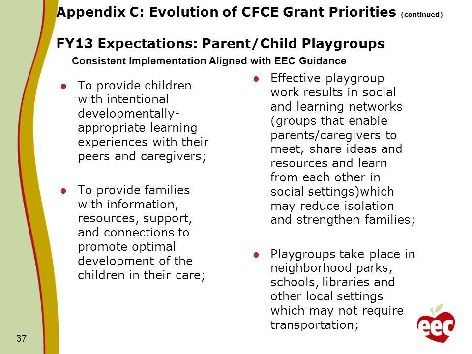 Appendix C: Evolution of CFCE Grant Priorities (continued) FY13 Expectations: Parent/Child Playgroups To provide children with intentional developmentally- appropriate learning experiences with their peers and caregivers; To provide families with information, resources, support, and connections to promote optimal development of the children in their care; Effective playgroup work results in social and learning networks (groups that enable parents/caregivers to meet, share ideas and resources and learn from each other in social settings)which may reduce isolation and strengthen families; Playgroups take place in neighborhood parks, schools, libraries and other local settings which may not require transportation; 37 Consistent Implementation Aligned with EEC Guidance