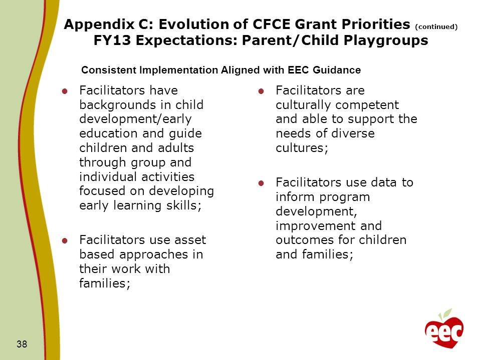 Appendix C: Evolution of CFCE Grant Priorities (continued) FY13 Expectations: Parent/Child Playgroups Facilitators have backgrounds in child development/early education and guide children and adults through group and individual activities focused on developing early learning skills; Facilitators use asset based approaches in their work with families; Facilitators are culturally competent and able to support the needs of diverse cultures; Facilitators use data to inform program development, improvement and outcomes for children and families; 38 Consistent Implementation Aligned with EEC Guidance
