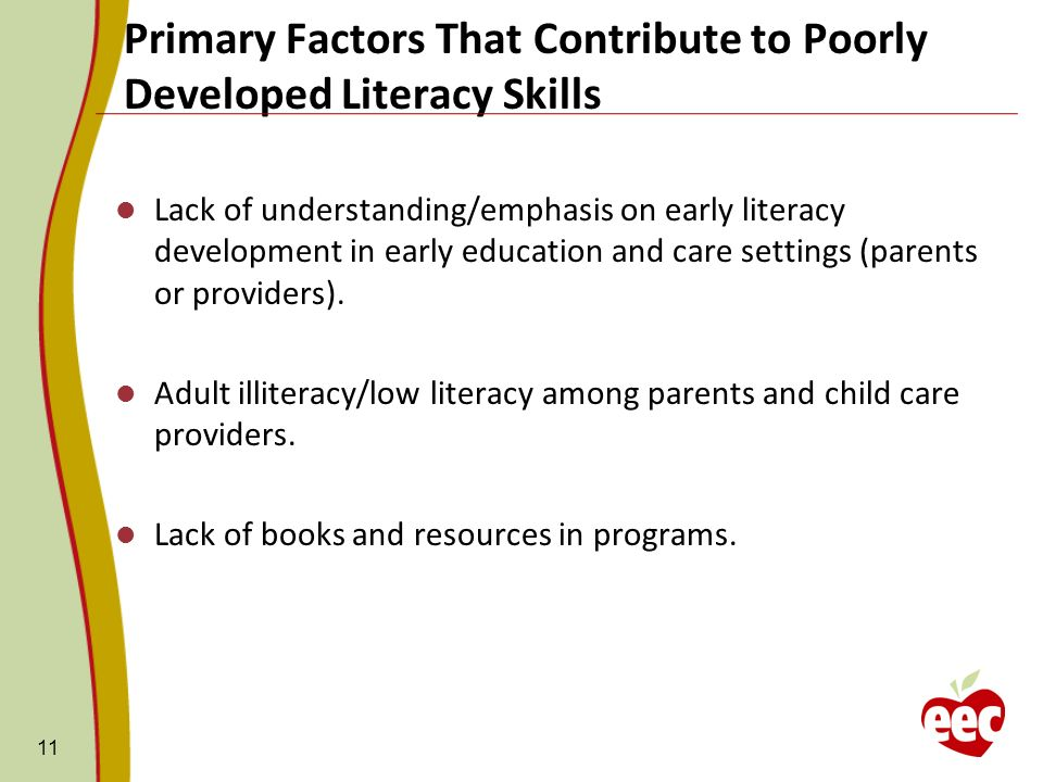 Primary Factors That Contribute to Poorly Developed Literacy Skills 11 Lack of understanding/emphasis on early literacy development in early education