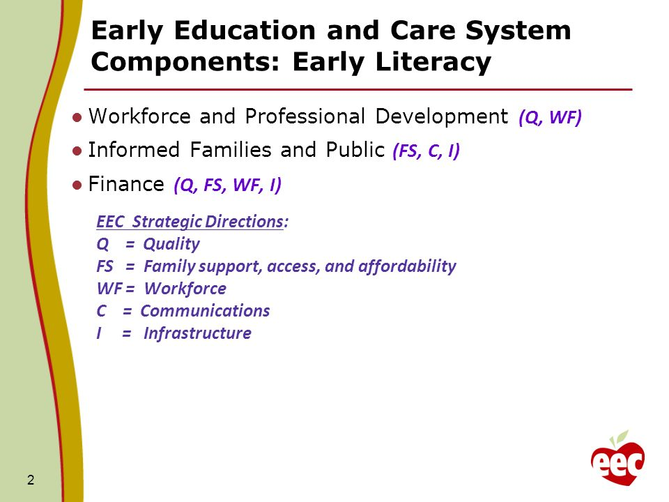 Early Education and Care System Components: Early Literacy Workforce and Professional Development (Q, WF) Informed Families and Public (FS, C, I) Fina
