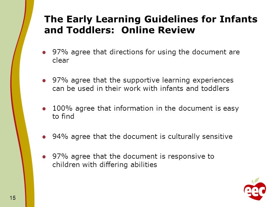 The Early Learning Guidelines for Infants and Toddlers: Online Review 97% agree that directions for using the document are clear 97% agree that the supportive learning experiences can be used in their work with infants and toddlers 100% agree that information in the document is easy to find 94% agree that the document is culturally sensitive 97% agree that the document is responsive to children with differing abilities 15