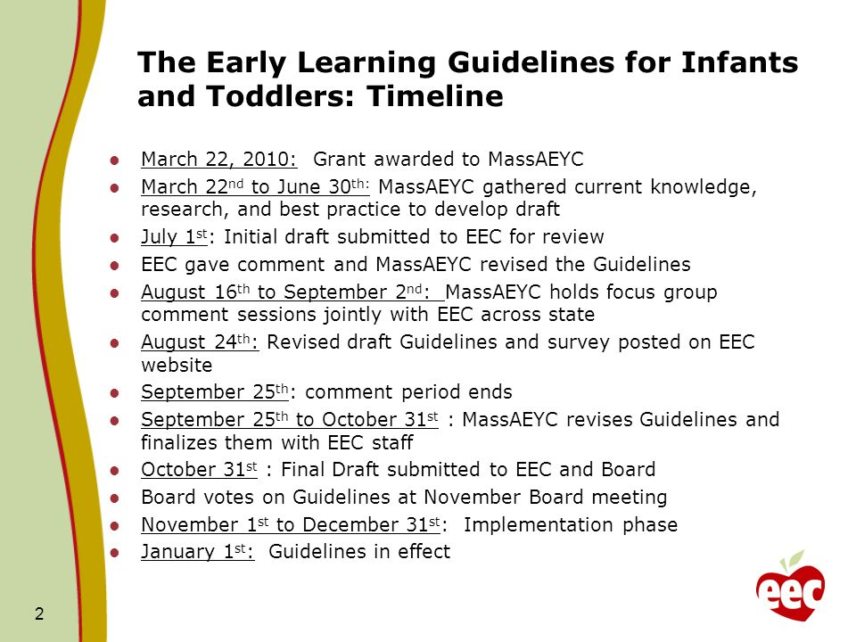 The Early Learning Guidelines for Infants and Toddlers: Timeline March 22, 2010: Grant awarded to MassAEYC March 22 nd to June 30 th: MassAEYC gathered current knowledge, research, and best practice to develop draft July 1 st : Initial draft submitted to EEC for review EEC gave comment and MassAEYC revised the Guidelines August 16 th to September 2 nd : MassAEYC holds focus group comment sessions jointly with EEC across state August 24 th : Revised draft Guidelines and survey posted on EEC website September 25 th : comment period ends September 25 th to October 31 st : MassAEYC revises Guidelines and finalizes them with EEC staff October 31 st : Final Draft submitted to EEC and Board Board votes on Guidelines at November Board meeting November 1 st to December 31 st : Implementation phase January 1 st : Guidelines in effect 2