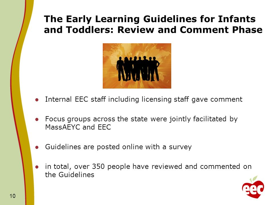 The Early Learning Guidelines for Infants and Toddlers: Review and Comment Phase Internal EEC staff including licensing staff gave comment Focus groups across the state were jointly facilitated by MassAEYC and EEC Guidelines are posted online with a survey in total, over 350 people have reviewed and commented on the Guidelines 10