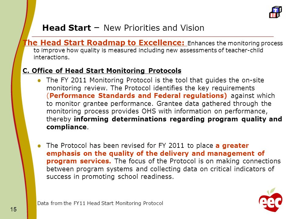Head Start – New Priorities and Vision The Head Start Roadmap to Excellence: Enhances the monitoring process to improve how quality is measured includ