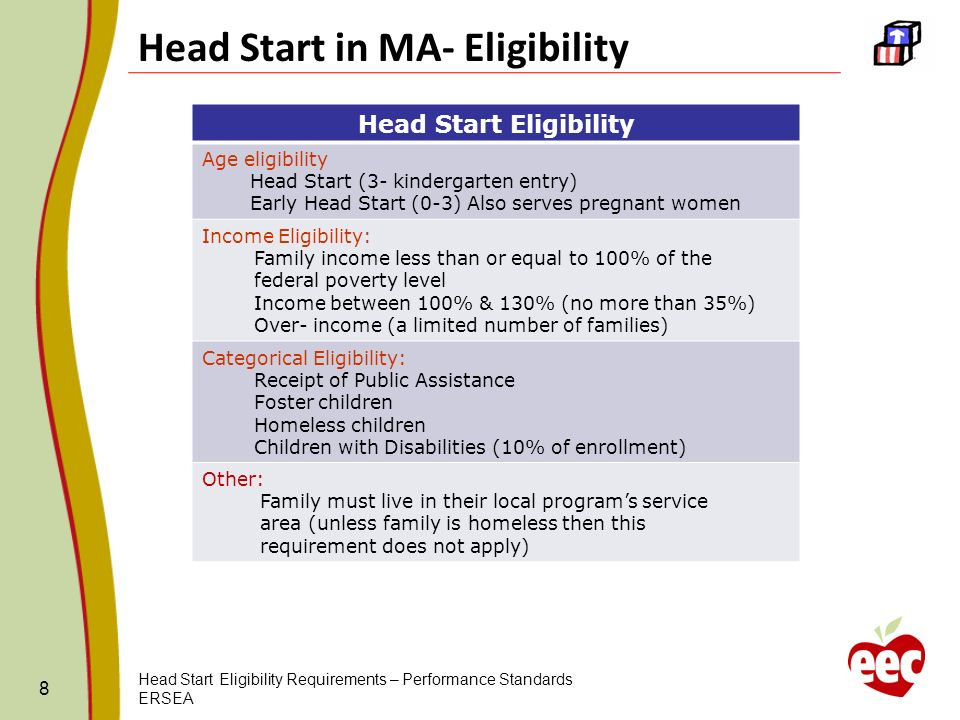 8 Head Start in MA- Eligibility Head Start Eligibility Requirements – Performance Standards ERSEA Head Start Eligibility Age eligibility Head Start (3- kindergarten entry) Early Head Start (0-3) Also serves pregnant women Income Eligibility: Family income less than or equal to 100% of the federal poverty level Income between 100% & 130% (no more than 35%) Over- income (a limited number of families) Categorical Eligibility: Receipt of Public Assistance Foster children Homeless children Children with Disabilities (10% of enrollment) Other: Family must live in their local programs service area (unless family is homeless then this requirement does not apply)