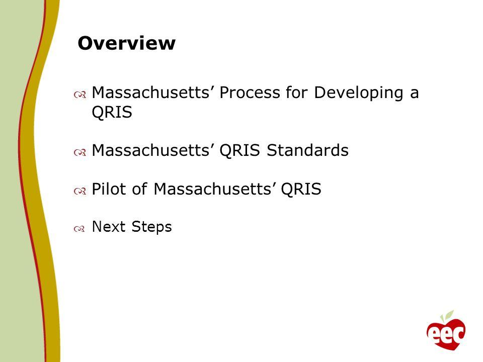 Overview Massachusetts Process for Developing a QRIS Massachusetts QRIS Standards Pilot of Massachusetts QRIS Next Steps
