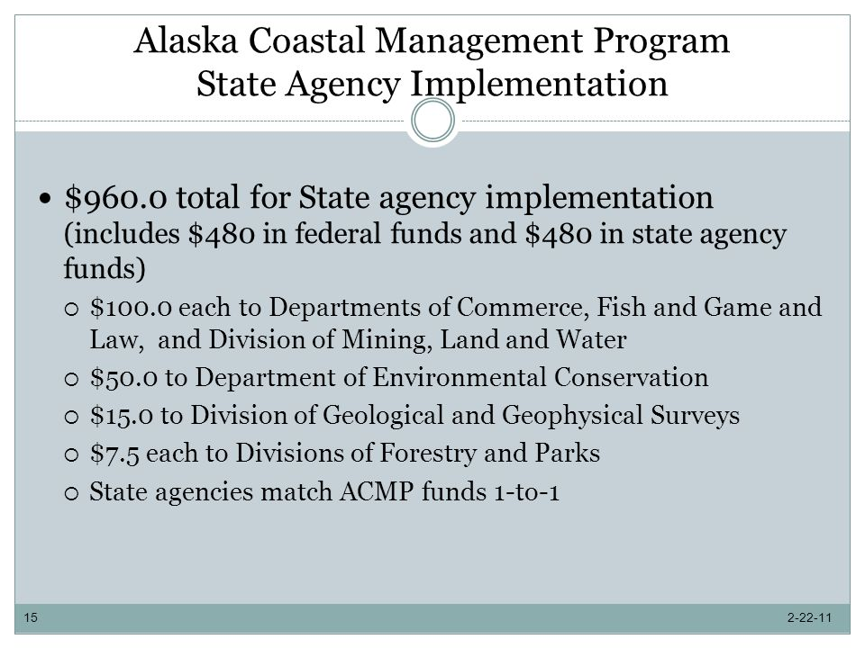 Alaska Coastal Management Program State Agency Implementation $960.0 total for State agency implementation (includes $480 in federal funds and $480 in state agency funds) $100.0 each to Departments of Commerce, Fish and Game and Law, and Division of Mining, Land and Water $50.0 to Department of Environmental Conservation $15.0 to Division of Geological and Geophysical Surveys $7.5 each to Divisions of Forestry and Parks State agencies match ACMP funds 1-to-1 2-22-1115