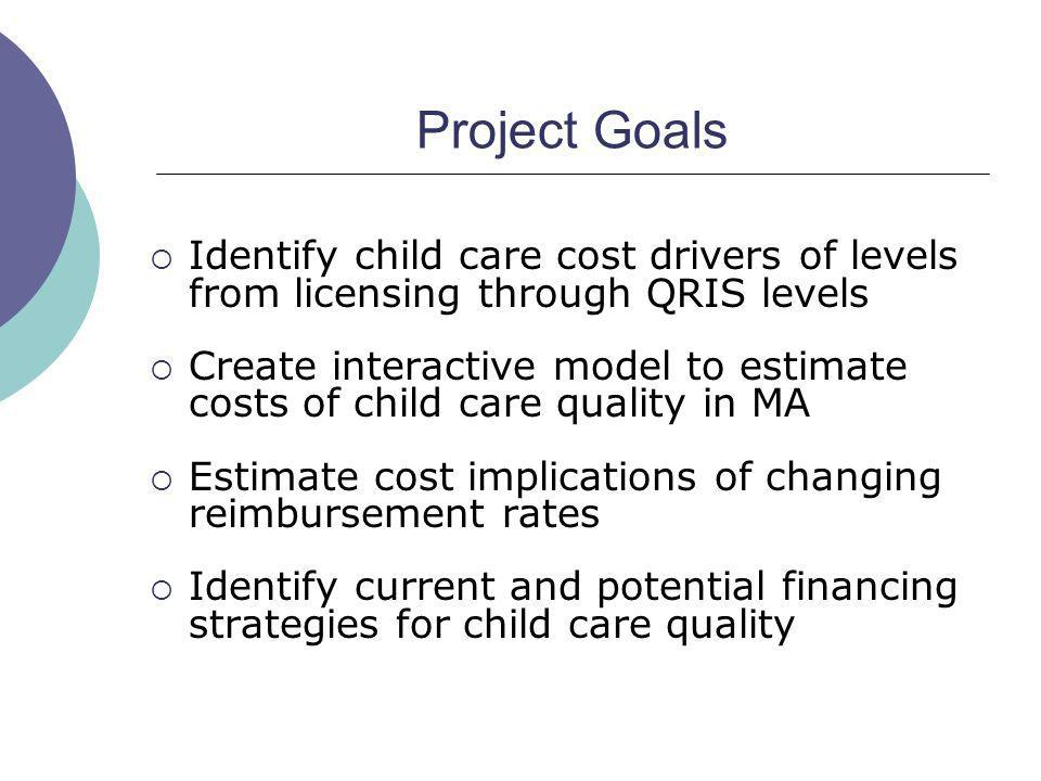 Project Goals Identify child care cost drivers of levels from licensing through QRIS levels Create interactive model to estimate costs of child care quality in MA Estimate cost implications of changing reimbursement rates Identify current and potential financing strategies for child care quality