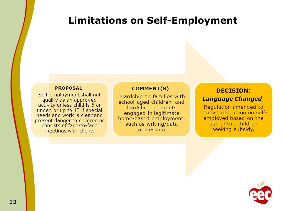 Limitations on Self-Employment PROPOSAL: Self-employment shall not qualify as an approved activity unless child is 6 or under, or up to 13 if special needs and work is clear and present danger to children or consists of face-to-face meetings with clients COMMENT(S): Hardship on families with school-aged children and hardship to parents engaged in legitimate home-based employment, such as writing/data processing DECISION: Language Changed; Regulation amended to remove restriction on self- employed based on the age of the children seeking subsidy.