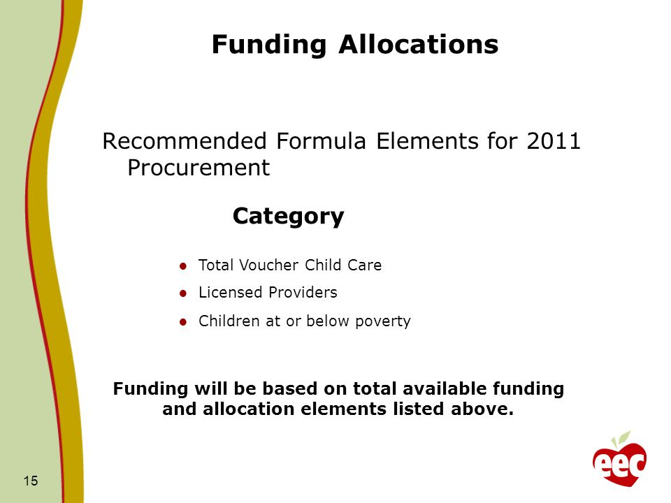 Funding Allocations Recommended Formula Elements for 2011 Procurement 15 Category Total Voucher Child Care Licensed Providers Children at or below pov