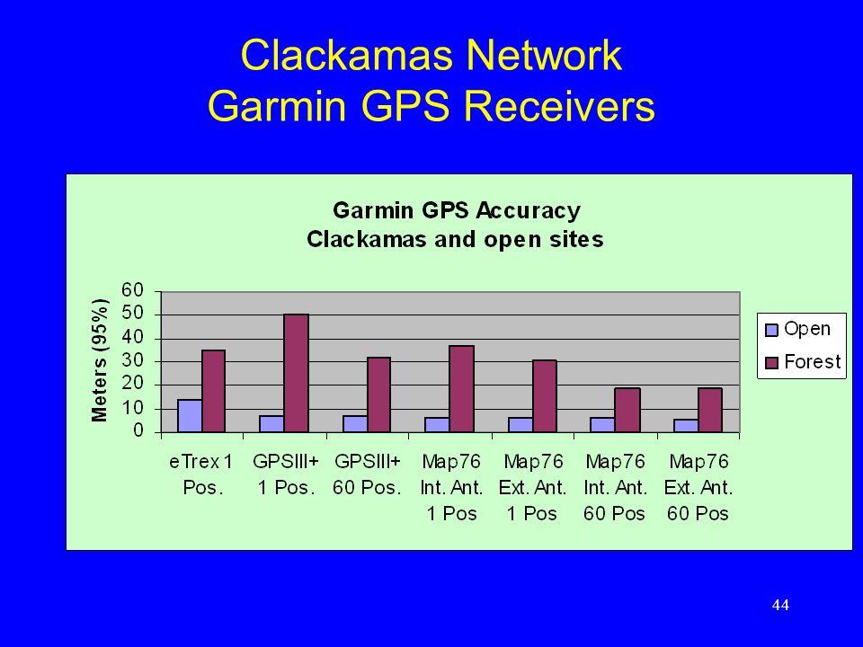 44 Clackamas Network Garmin GPS Receivers