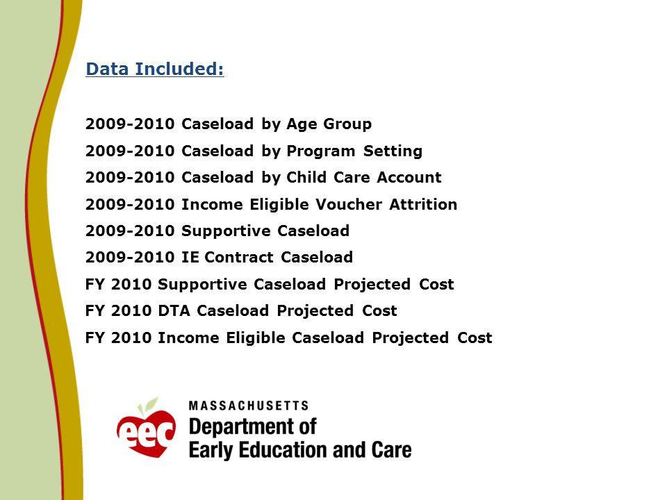 2 Standard Deviation: Infant: 238 ; Toddler: 278; Preschool: 415; School Age: 1,829; Total: 2,079
