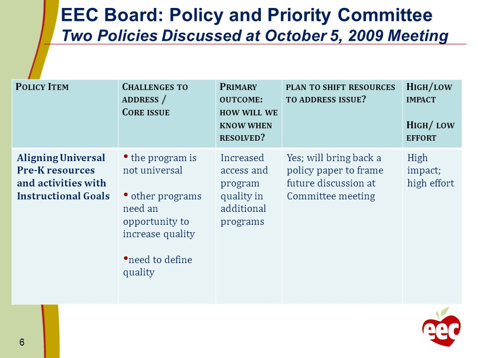 6 EEC Board: Policy and Priority Committee Two Policies Discussed at October 5, 2009 Meeting P OLICY I TEM C HALLENGES TO ADDRESS / C ORE ISSUE P RIMARY OUTCOME : HOW WILL WE KNOW WHEN RESOLVED .