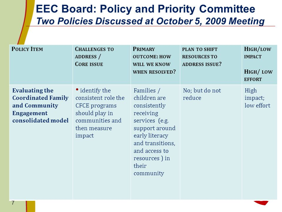 7 EEC Board: Policy and Priority Committee Two Policies Discussed at October 5, 2009 Meeting P OLICY I TEM C HALLENGES TO ADDRESS / C ORE ISSUE P RIMARY OUTCOME : HOW WILL WE KNOW WHEN RESOLVED .