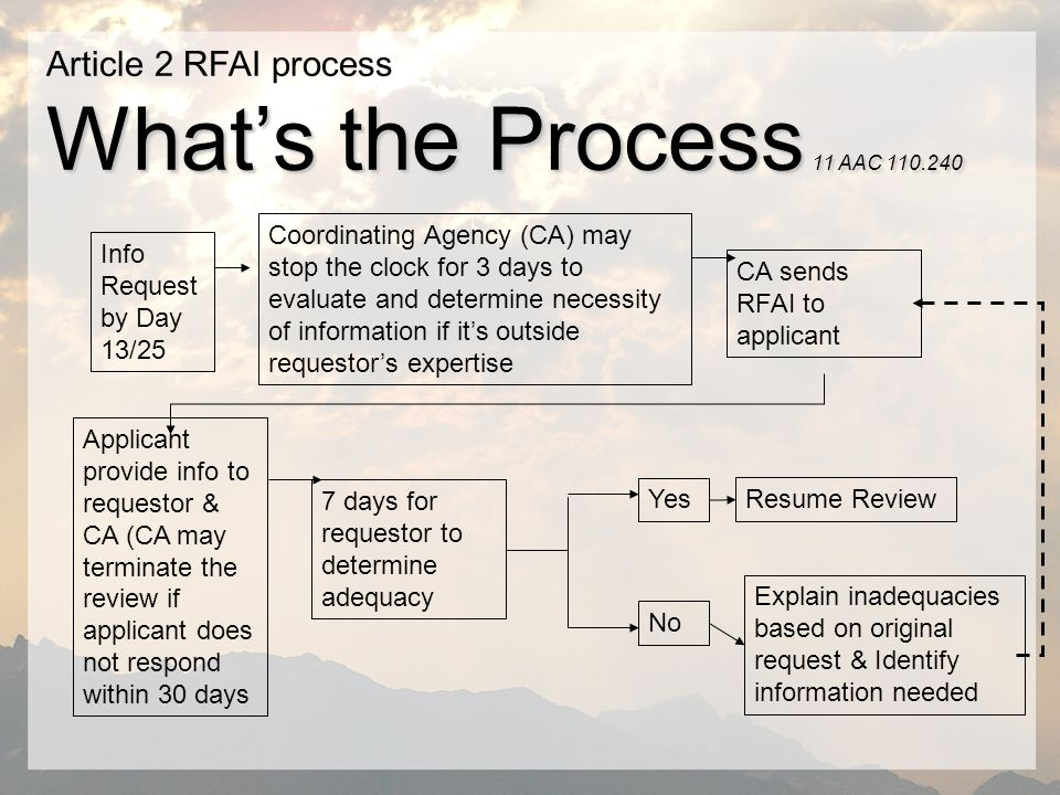 Whats the Process 11 AAC Article 2 RFAI process Whats the Process 11 AAC CA sends RFAI to applicant 7 days for requestor to determine adequacy YesNoInfo Request by Day 13/25 Applicant provide info to requestor & CA (CA may terminate the review if applicant does not respond within 30 days Coordinating Agency (CA) may stop the clock for 3 days to evaluate and determine necessity of information if its outside requestors expertise Resume ReviewExplain inadequacies based on original request & Identify information needed