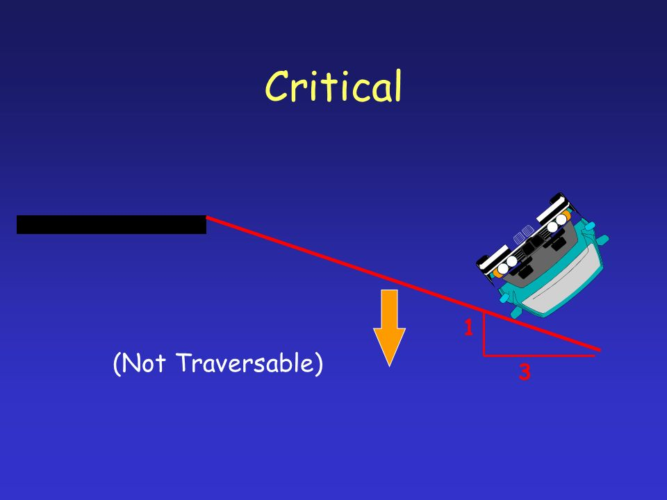 Critical (Not Traversable) 3 1