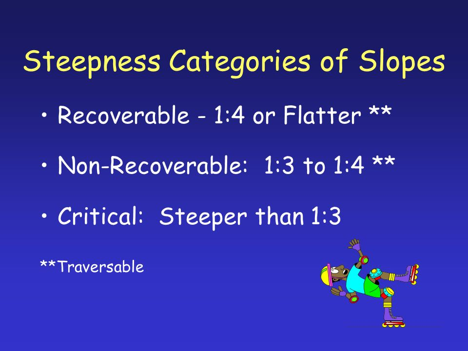 Steepness Categories of Slopes Recoverable - 1:4 or Flatter ** Non-Recoverable: 1:3 to 1:4 ** Critical: Steeper than 1:3 **Traversable