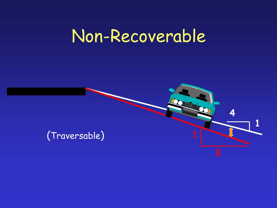 Non-Recoverable 1 4 3 1 ( Traversable )