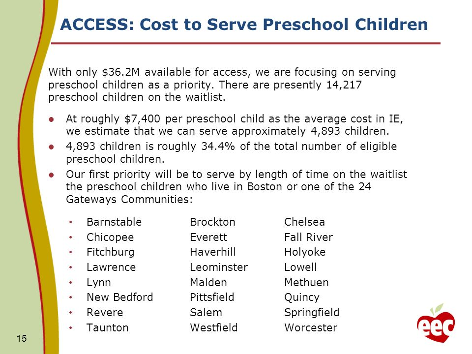 ACCESS: Cost to Serve Preschool Children With only $36.2M available for access, we are focusing on serving preschool children as a priority.