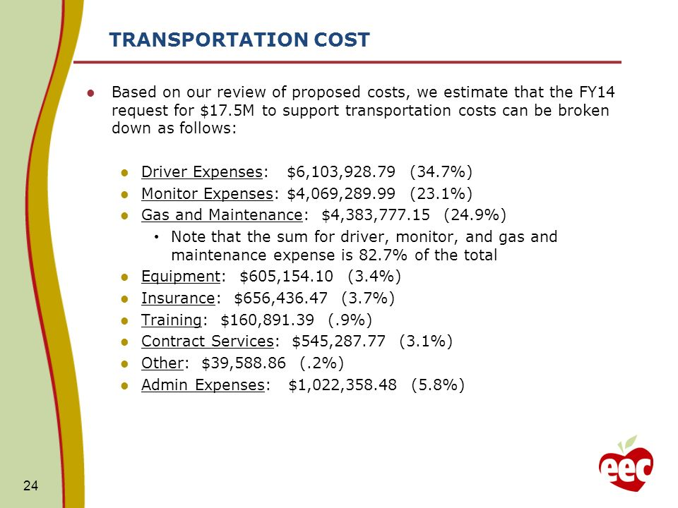 TRANSPORTATION COST Based on our review of proposed costs, we estimate that the FY14 request for $17.5M to support transportation costs can be broken down as follows: Driver Expenses: $6,103,928.79 (34.7%) Monitor Expenses: $4,069,289.99 (23.1%) Gas and Maintenance: $4,383,777.15 (24.9%) Note that the sum for driver, monitor, and gas and maintenance expense is 82.7% of the total Equipment: $605,154.10 (3.4%) Insurance: $656,436.47 (3.7%) Training: $160,891.39 (.9%) Contract Services: $545,287.77 (3.1%) Other: $39,588.86 (.2%) Admin Expenses: $1,022,358.48 (5.8%) 24