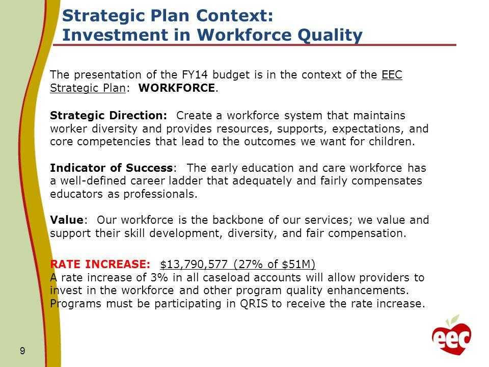 Proposed FY14 EEC Budget 30