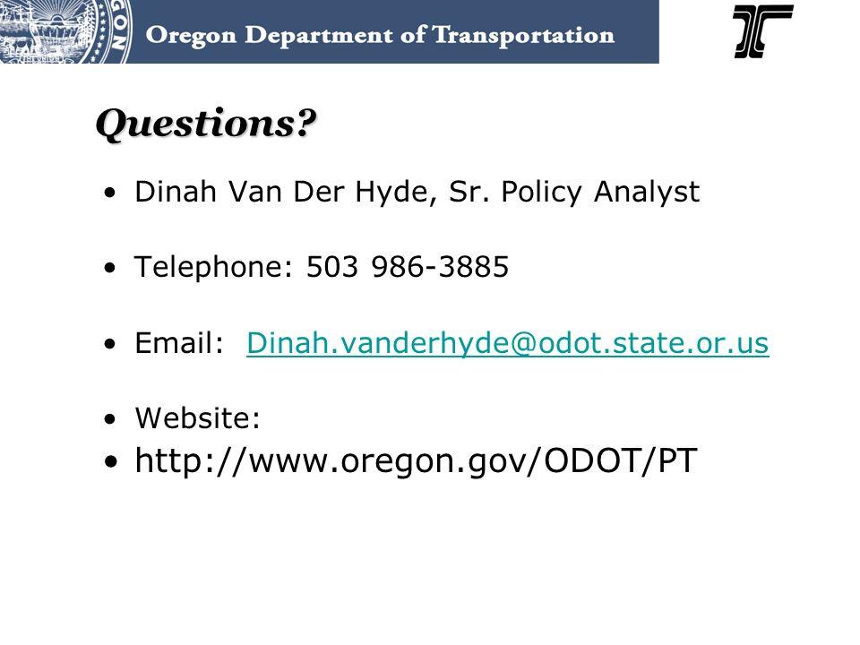 Questions. Dinah Van Der Hyde, Sr.