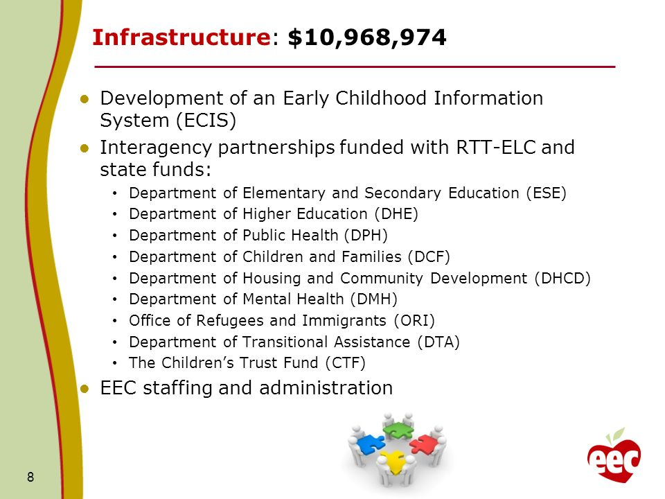 8 Infrastructure: $10,968,974 Development of an Early Childhood Information System (ECIS) Interagency partnerships funded with RTT-ELC and state funds: Department of Elementary and Secondary Education (ESE) Department of Higher Education (DHE) Department of Public Health (DPH) Department of Children and Families (DCF) Department of Housing and Community Development (DHCD) Department of Mental Health (DMH) Office of Refugees and Immigrants (ORI) Department of Transitional Assistance (DTA) The Childrens Trust Fund (CTF) EEC staffing and administration