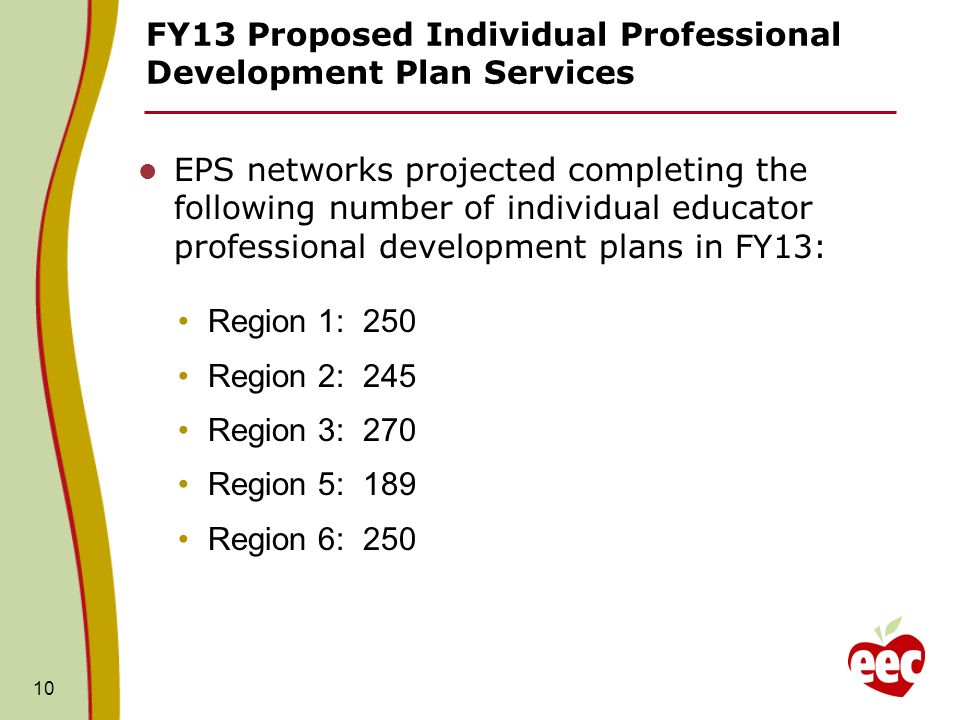 FY13 Proposed Individual Professional Development Plan Services EPS networks projected completing the following number of individual educator professional development plans in FY13: 10 Region 1: 250 Region 2: 245 Region 3: 270 Region 5: 189 Region 6: 250