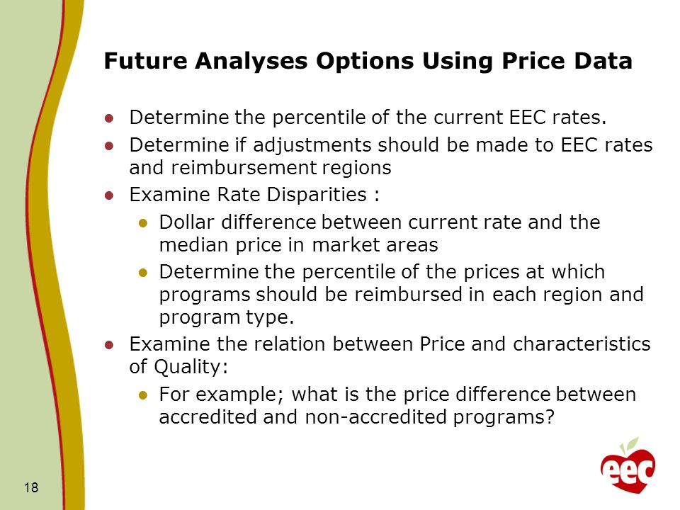 Future Analyses Options Using Price Data Determine the percentile of the current EEC rates. Determine if adjustments should be made to EEC rates and r