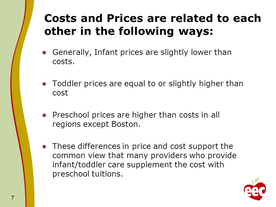 Costs and Prices are related to each other in the following ways: Generally, Infant prices are slightly lower than costs. Toddler prices are equal to