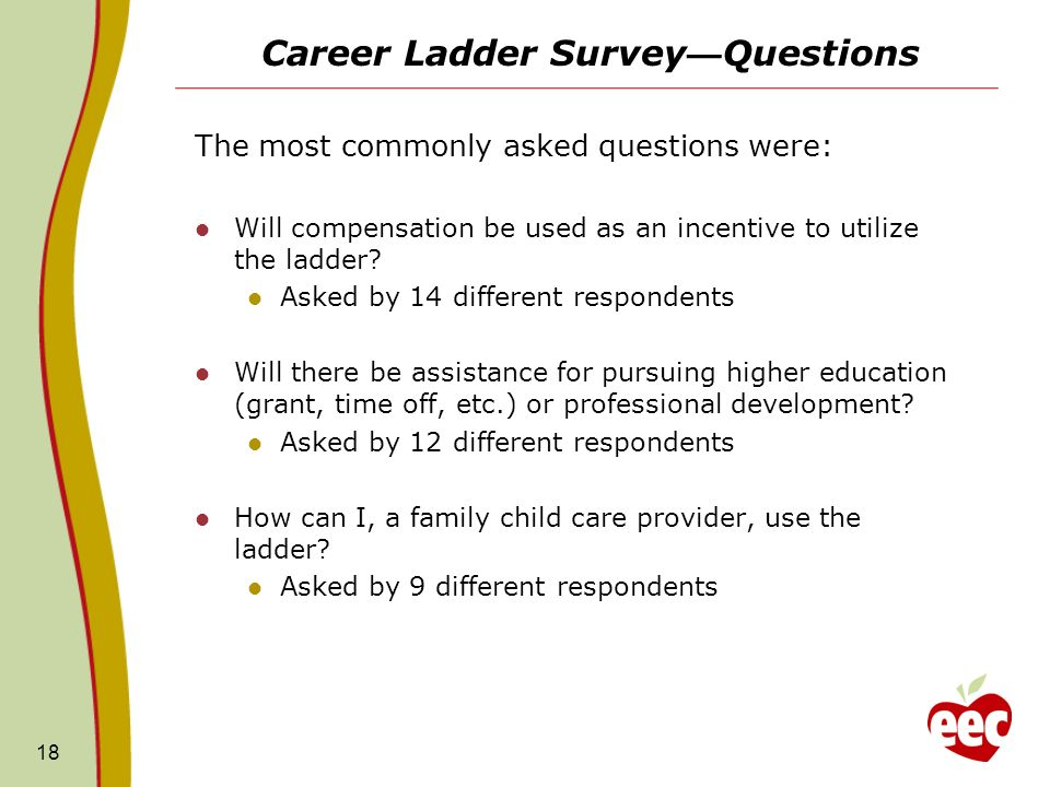 Career Ladder Survey Questions The most commonly asked questions were: Will compensation be used as an incentive to utilize the ladder.