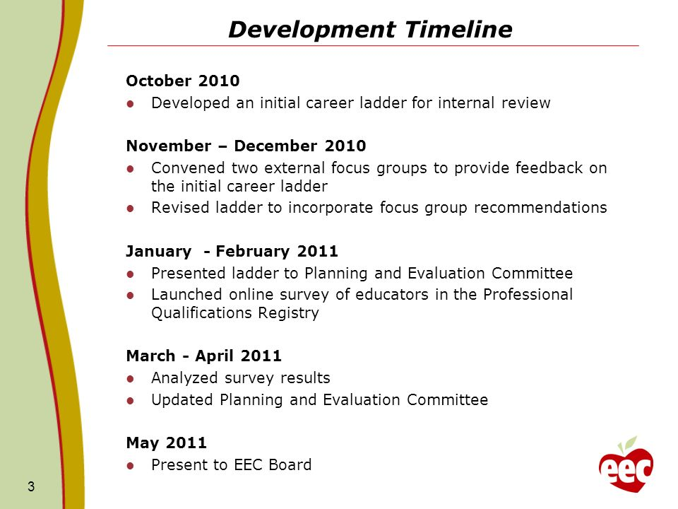 Development Timeline October 2010 Developed an initial career ladder for internal review November – December 2010 Convened two external focus groups to provide feedback on the initial career ladder Revised ladder to incorporate focus group recommendations January - February 2011 Presented ladder to Planning and Evaluation Committee Launched online survey of educators in the Professional Qualifications Registry March - April 2011 Analyzed survey results Updated Planning and Evaluation Committee May 2011 Present to EEC Board 3