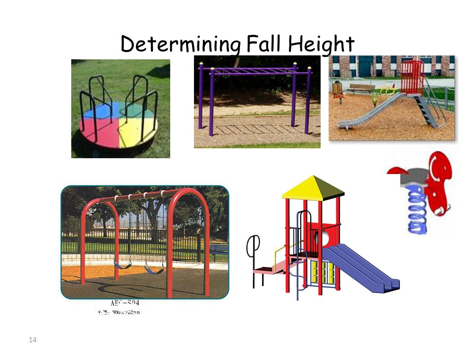 Determining Fall Height 14