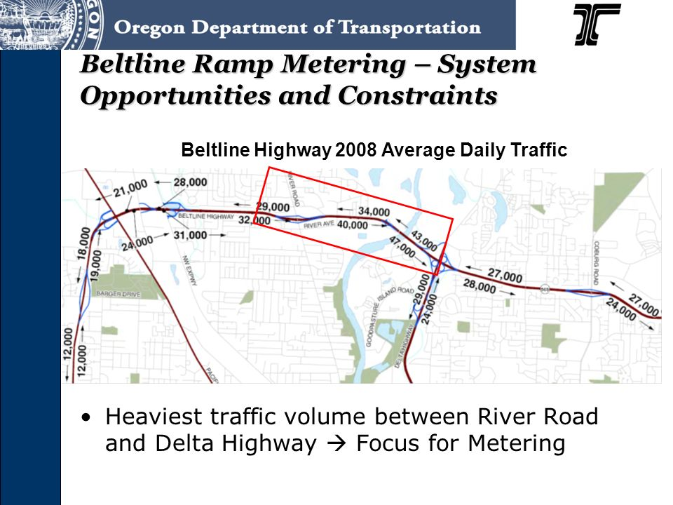 Beltline Ramp Metering – System Opportunities and Constraints Heaviest traffic volume between River Road and Delta Highway Focus for Metering Beltline