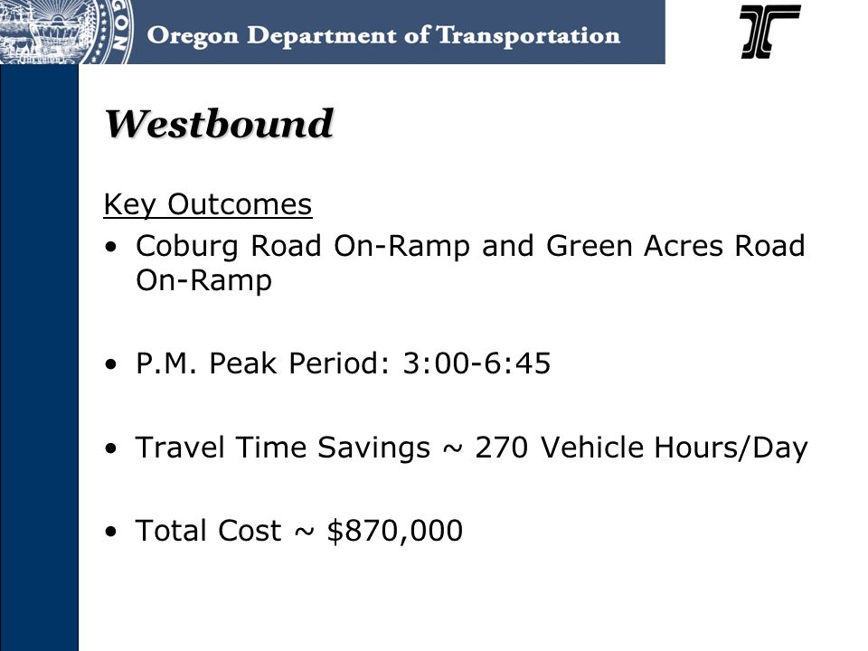Westbound Key Outcomes Coburg Road On-Ramp and Green Acres Road On-Ramp P.M. Peak Period: 3:00-6:45 Travel Time Savings ~ 270 Vehicle Hours/Day Total