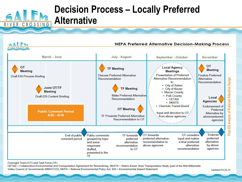 Decision Process – Locally Preferred Alternative