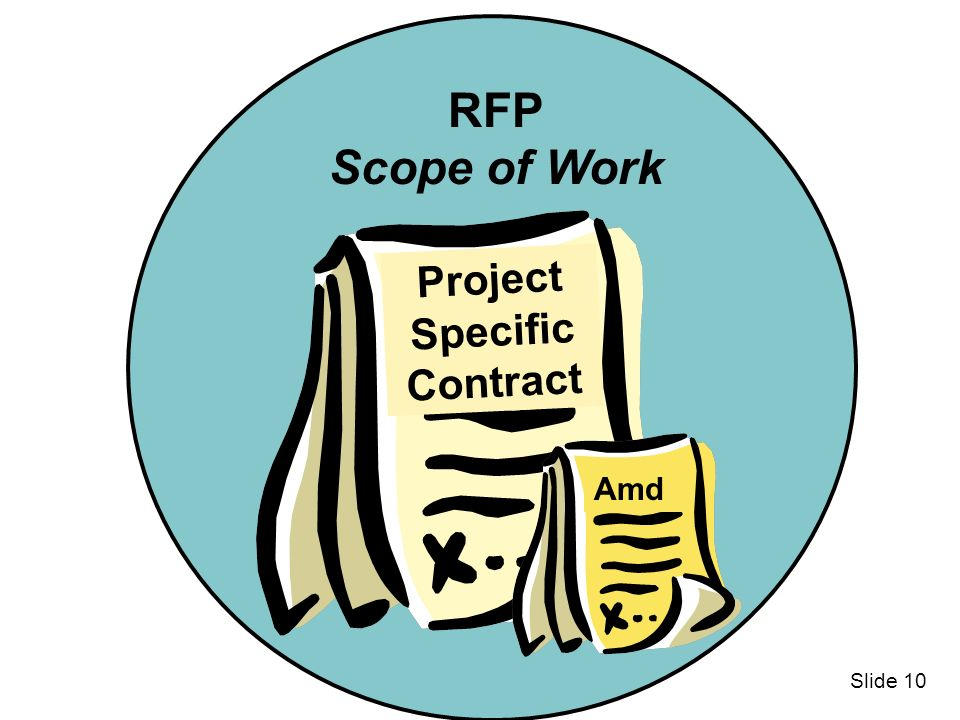 RFP Scope of Work Project Specific Contract Amd Slide 10