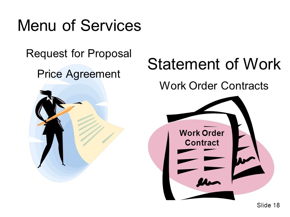 Menu of Services Statement of Work Request for Proposal Price Agreement Work Order Contracts Work Order Contract Slide 18