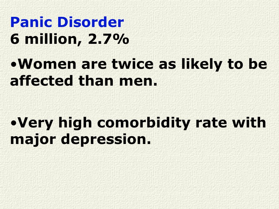 Panic Disorder 6 million, 2.7% Women are twice as likely to be affected than men. Very high comorbidity rate with major depression.