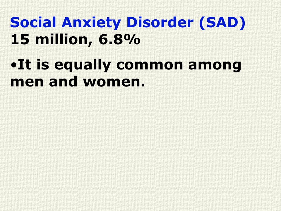 Social Anxiety Disorder (SAD) 15 million, 6.8% It is equally common among men and women.