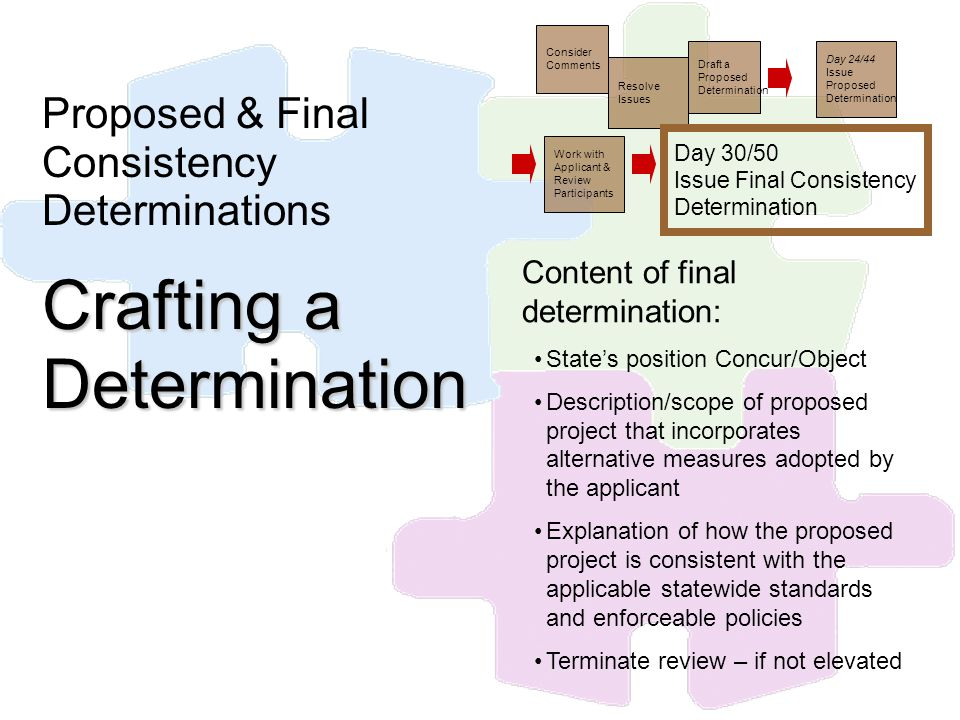 Content of final determination: States position Concur/Object Description/scope of proposed project that incorporates alternative measures adopted by