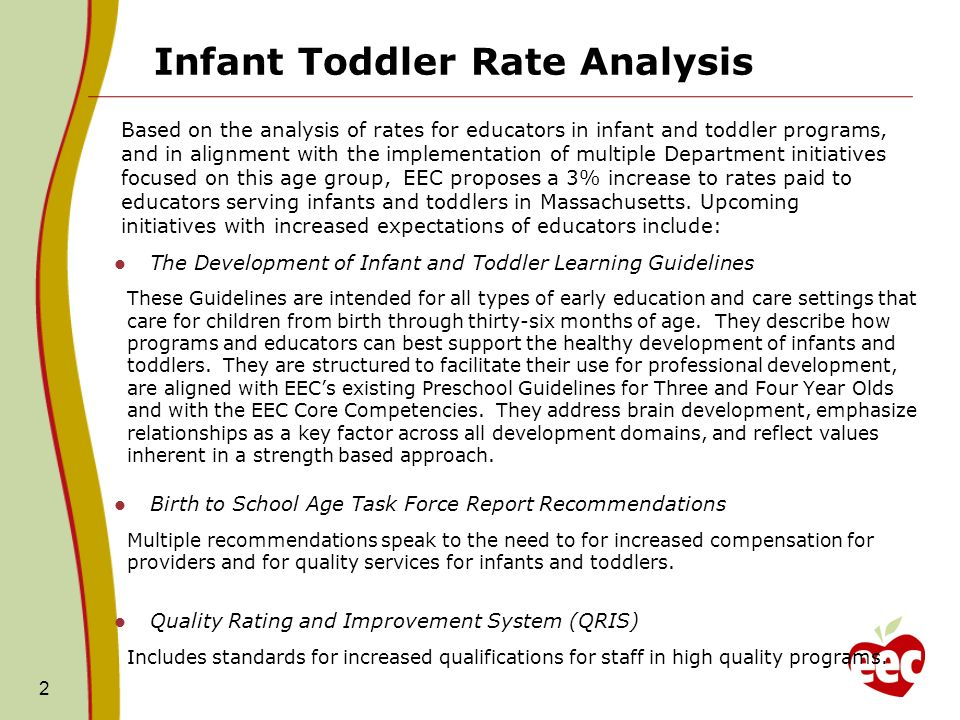Infant Toddler Rate Analysis Based on the analysis of rates for educators in infant and toddler programs, and in alignment with the implementation of