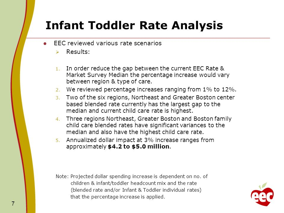 Infant Toddler Rate Analysis EEC reviewed various rate scenarios Results: 1. In order reduce the gap between the current EEC Rate & Market Survey Medi