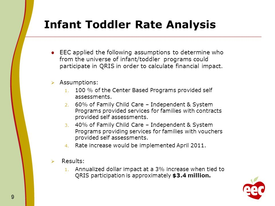 Infant Toddler Rate Analysis EEC applied the following assumptions to determine who from the universe of infant/toddler programs could participate in