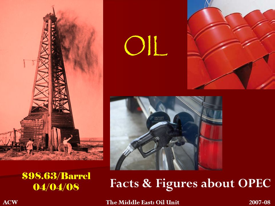 OIL Facts & Figures about OPEC ACW The Middle East: Oil Unit 2007-08 $98.63/Barrel 04/04/08