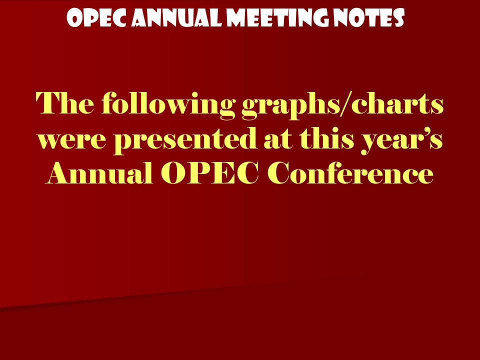 OPEC Annual Meeting Notes The following graphs/charts were presented at this years Annual OPEC Conference