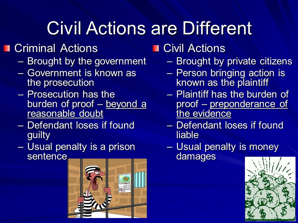 Civil Actions are Different Criminal Actions –Brought by the government –Government is known as the prosecution –Prosecution has the burden of proof – beyond a reasonable doubt –Defendant loses if found guilty –Usual penalty is a prison sentence Civil Actions –Brought by private citizens –Person bringing action is known as the plaintiff –Plaintiff has the burden of proof – preponderance of the evidence –Defendant loses if found liable –Usual penalty is money damages