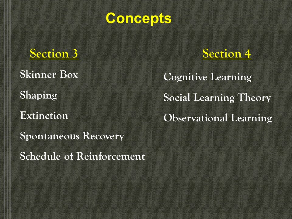 Concepts Section 1 Learning Conditioning Classical Conditioning Unconditioned Stimulus (US) Unconditioned Response (UR) Conditioned Stimulus (CS) Cond